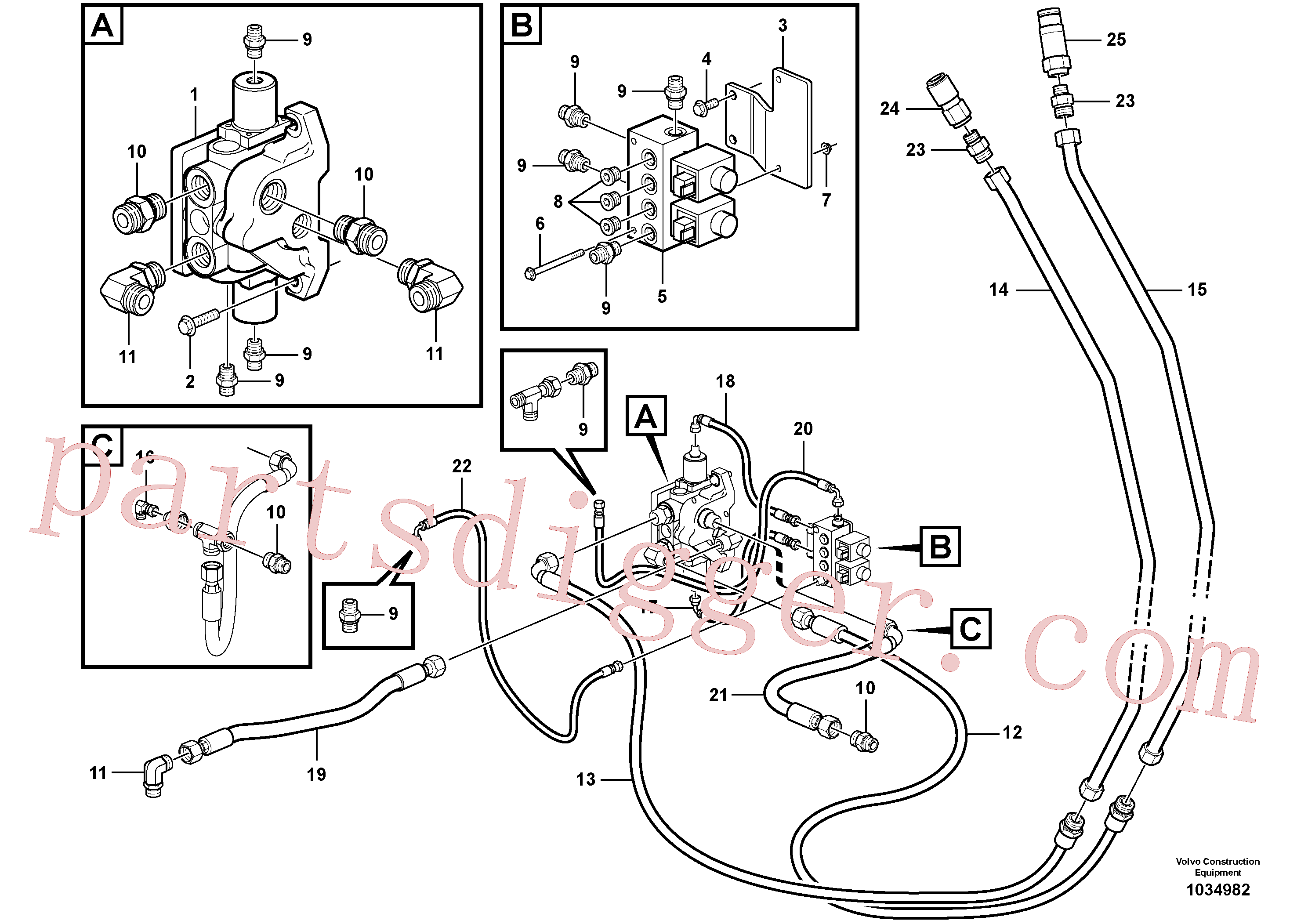 VOE14527754 for Volvo Optional hydraulic equipment(1034982 assembly)