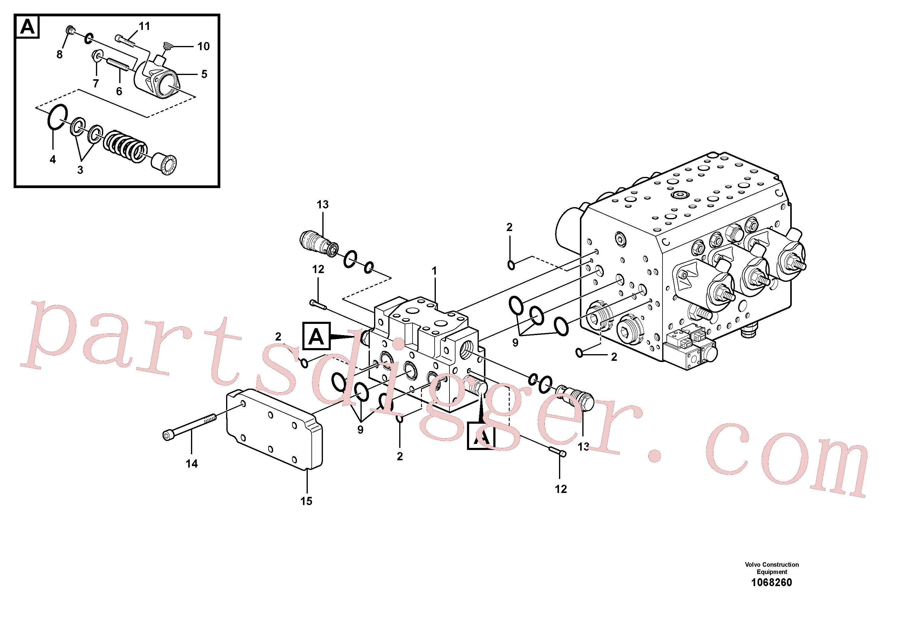 VOE11711037 for Volvo Hydraulic valve(1068260 assembly)
